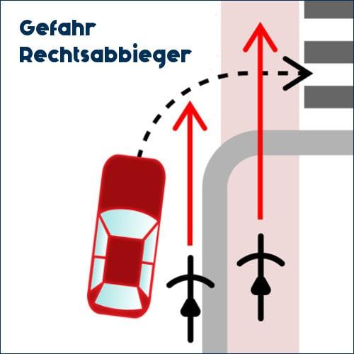 Autofahrer möchte rechts abbiegen und Radfahrer fahren geradeaus.